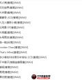 华语流行:陈小春《29CD》1994-2008/WAV/整轨/百度