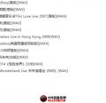 华语流行:方大同《13CD》2005-2014/WAV/整轨/百度