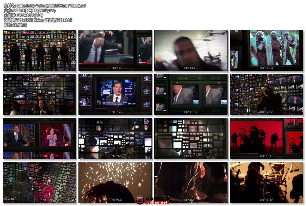 1080 Spike In My Veins (Official Music Video).jpg