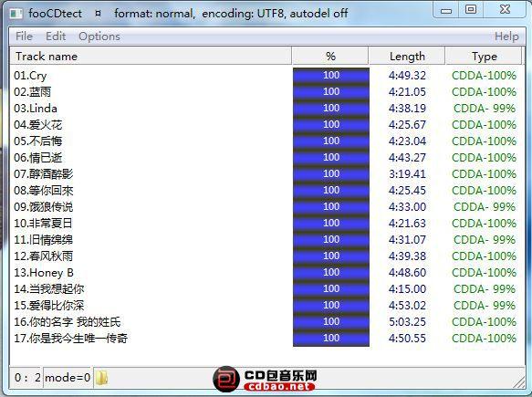 粤语 CD2.JPG