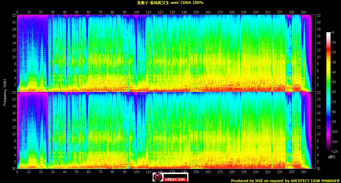 龙梅子-春风吹又生.wav.Spectrogram.png