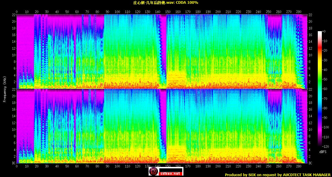 庄心妍-几年后的他.wav.Spectrogram.png